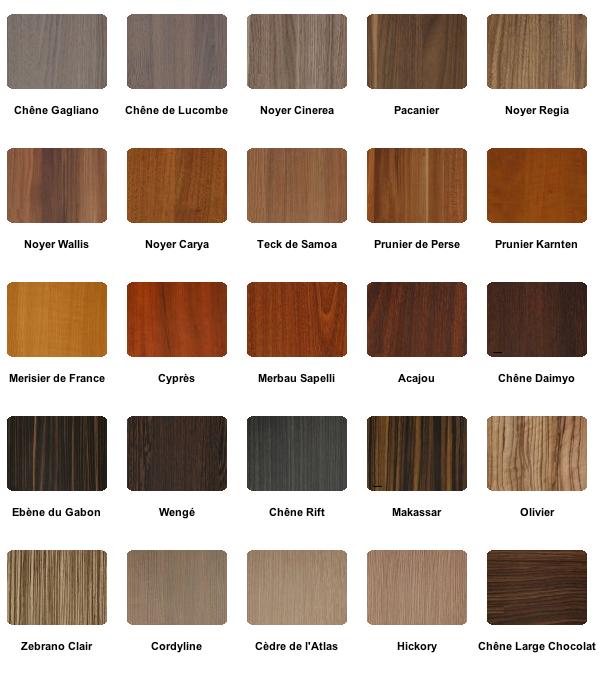 Les caract ristiques des diff rentes essences de bois for Different type de bois pour meuble