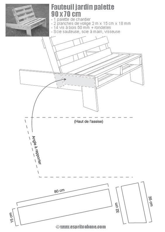 ▷ Chaises longues et canapés en bois de palettes | Relooker ...